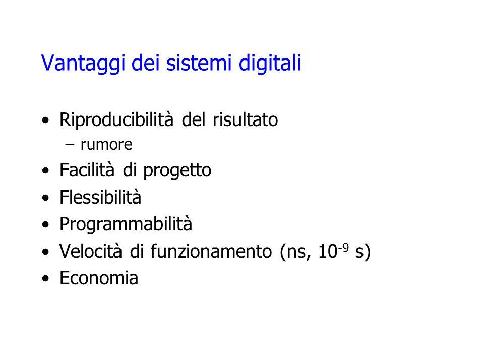 Vantaggi dei sistemi digitali