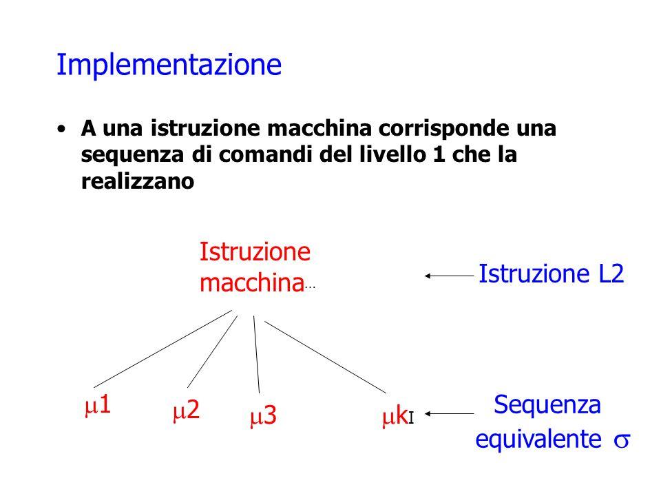 Implementazione Istruzione macchina Istruzione L2 m1 Sequenza
