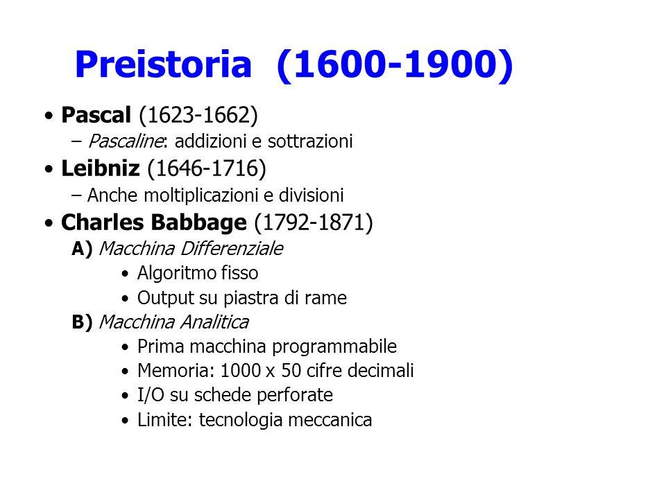 Preistoria (1600-1900) Pascal (1623-1662) Leibniz (1646-1716)