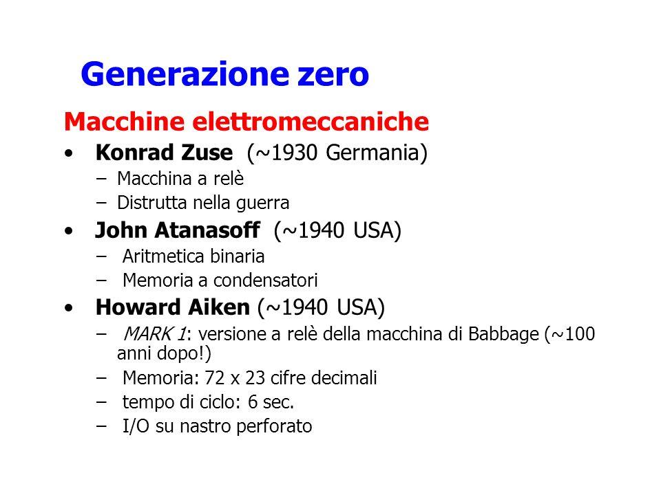 Generazione zero Macchine elettromeccaniche