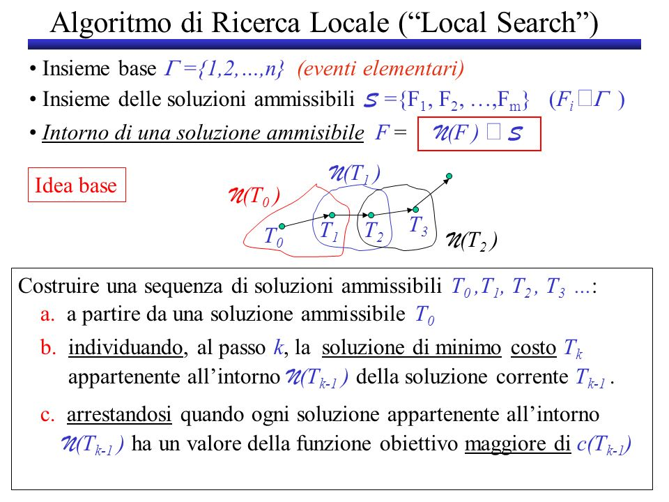 Algoritmo di Ricerca Locale ( Local Search )