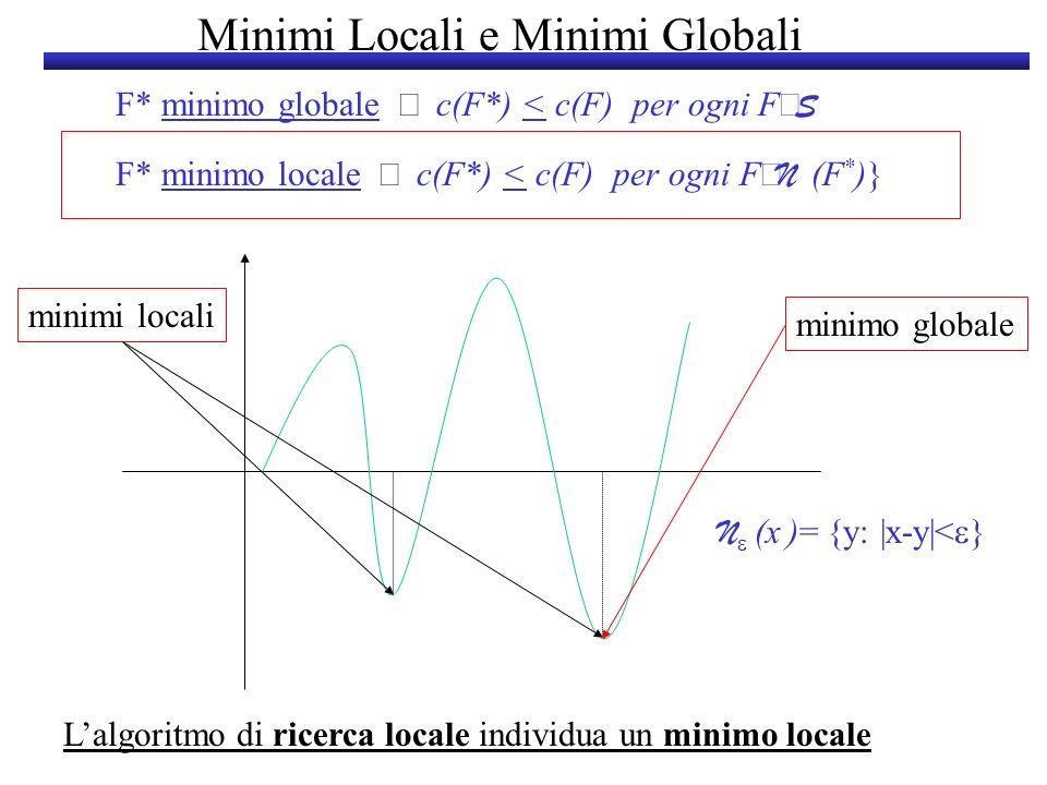 Minimi Locali e Minimi Globali