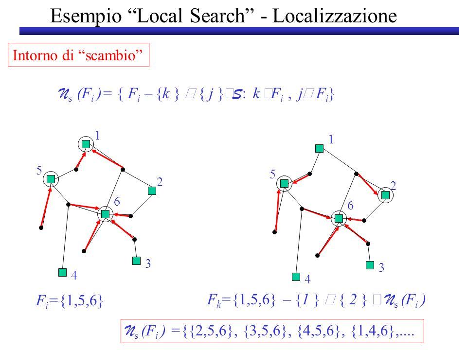 Esempio Local Search - Localizzazione