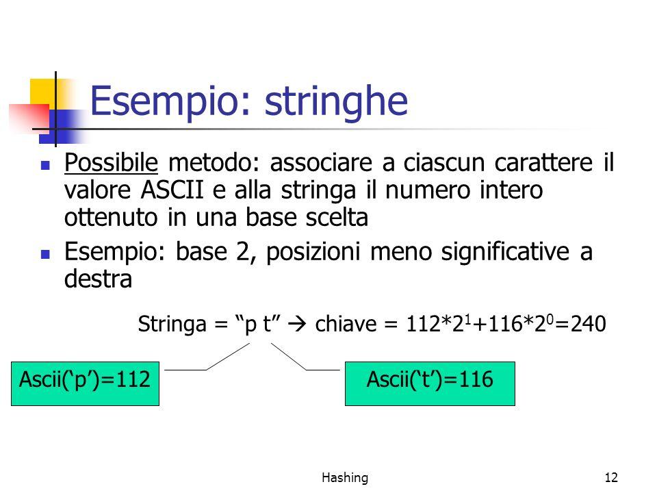 Esempio: stringhe Possibile metodo: associare a ciascun carattere il valore ASCII e alla stringa il numero intero ottenuto in una base scelta.