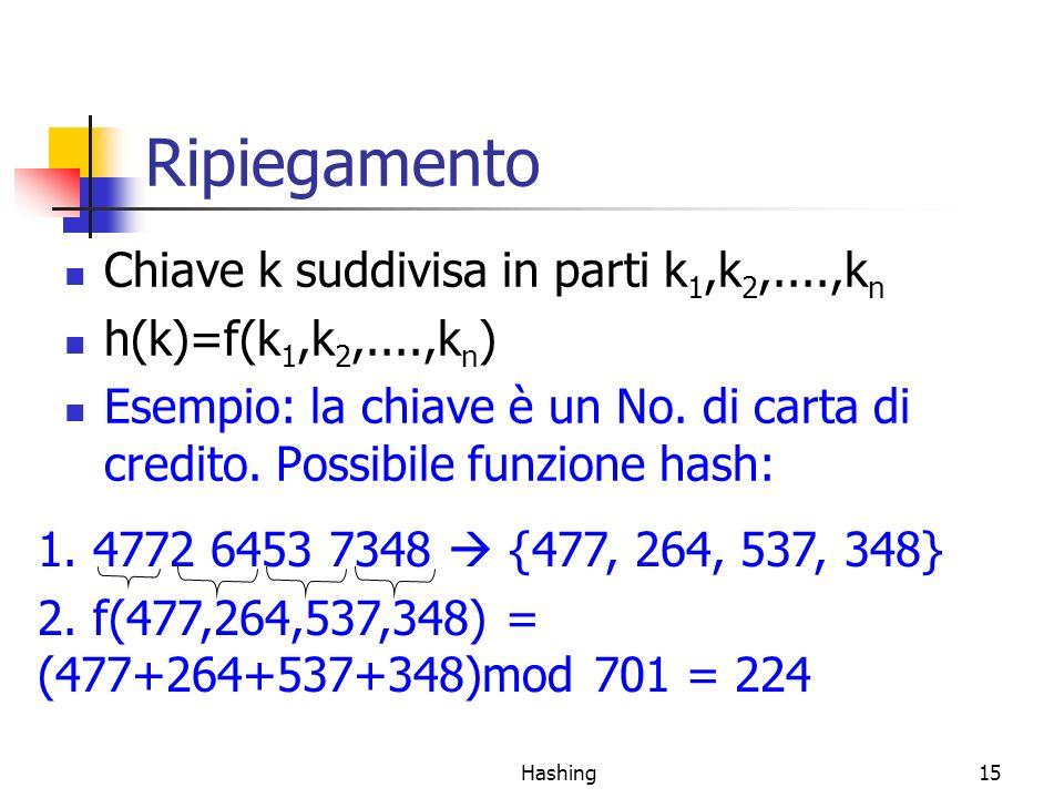 Ripiegamento Chiave k suddivisa in parti k1,k2,....,kn
