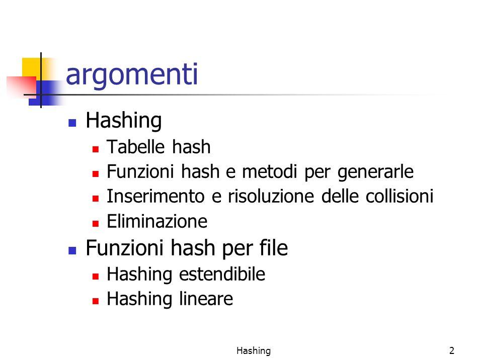 argomenti Hashing Funzioni hash per file Tabelle hash