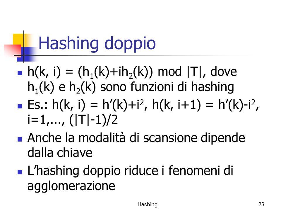 Hashing doppio h(k, i) = (h1(k)+ih2(k)) mod |T|, dove h1(k) e h2(k) sono funzioni di hashing.