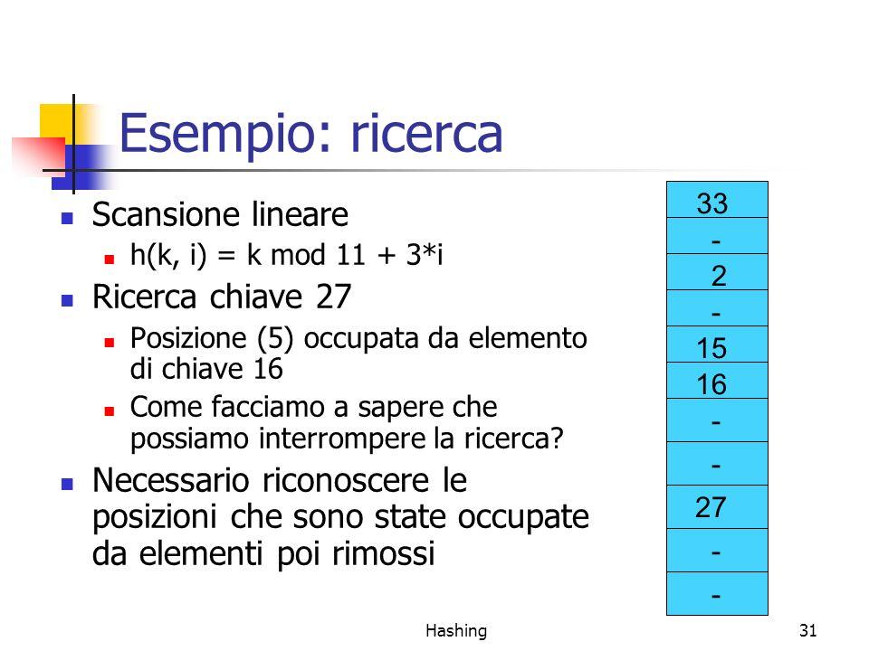 Esempio: ricerca Scansione lineare Ricerca chiave 27