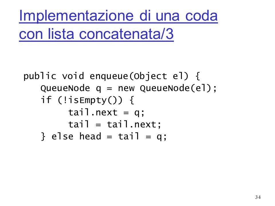 Implementazione di una coda con lista concatenata/3