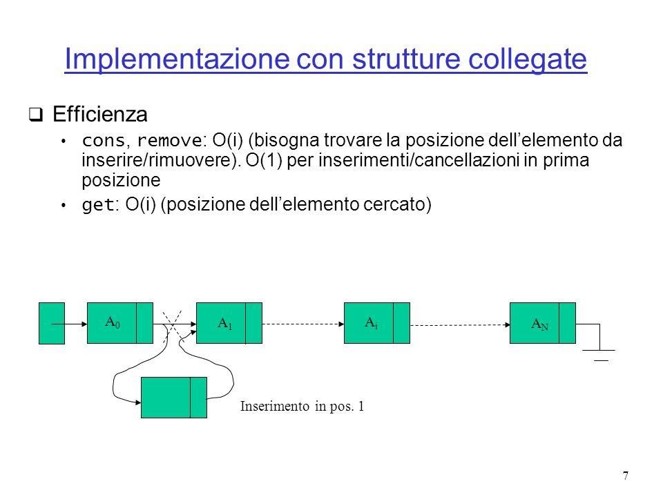 Implementazione con strutture collegate