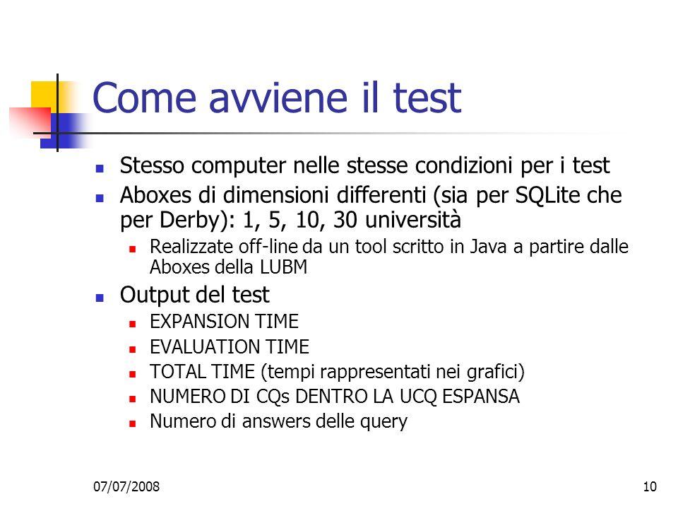 Come avviene il test Stesso computer nelle stesse condizioni per i test.