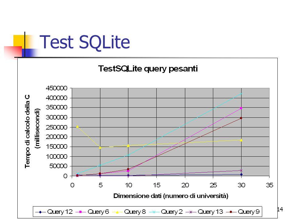 Test SQLite 07/07/2008
