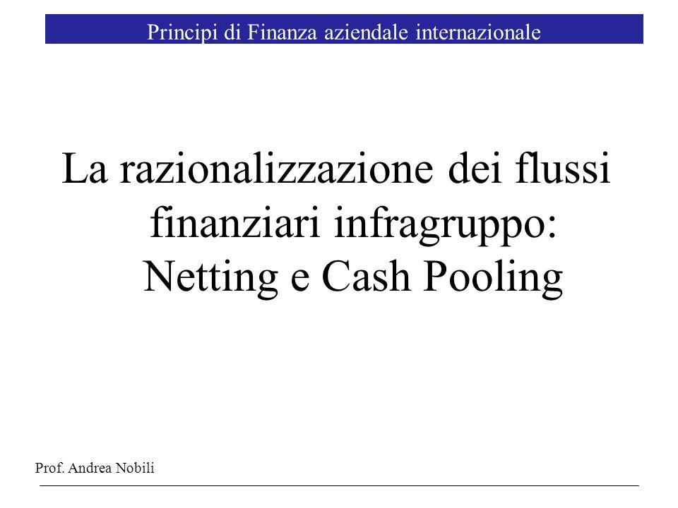 Principi di Finanza aziendale internazionale