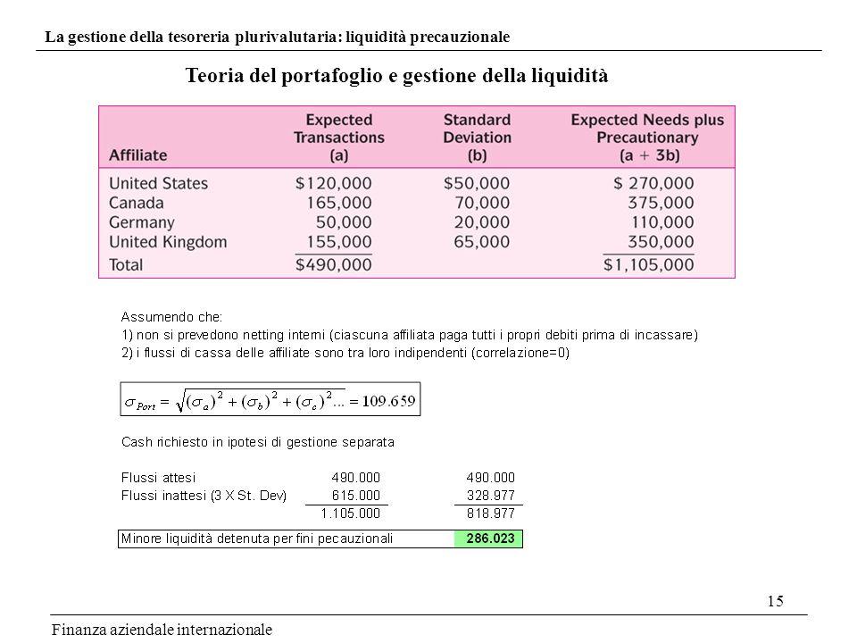 Teoria del portafoglio e gestione della liquidità