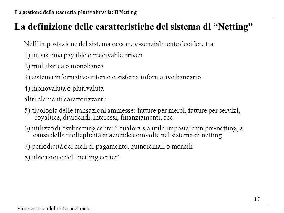 La definizione delle caratteristiche del sistema di Netting