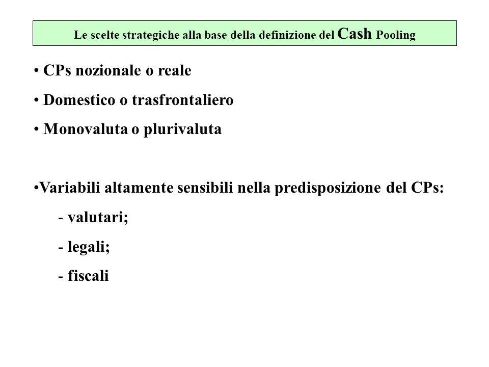Le scelte strategiche alla base della definizione del Cash Pooling