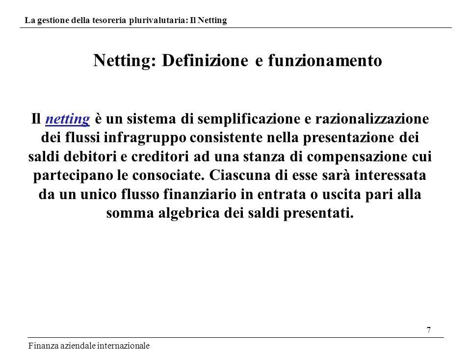 Netting: Definizione e funzionamento