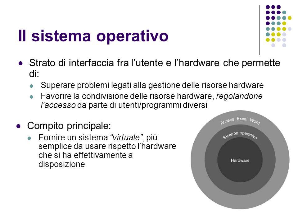 Il sistema operativo Strato di interfaccia fra l'utente e l'hardware che permette di: Superare problemi legati alla gestione delle risorse hardware.