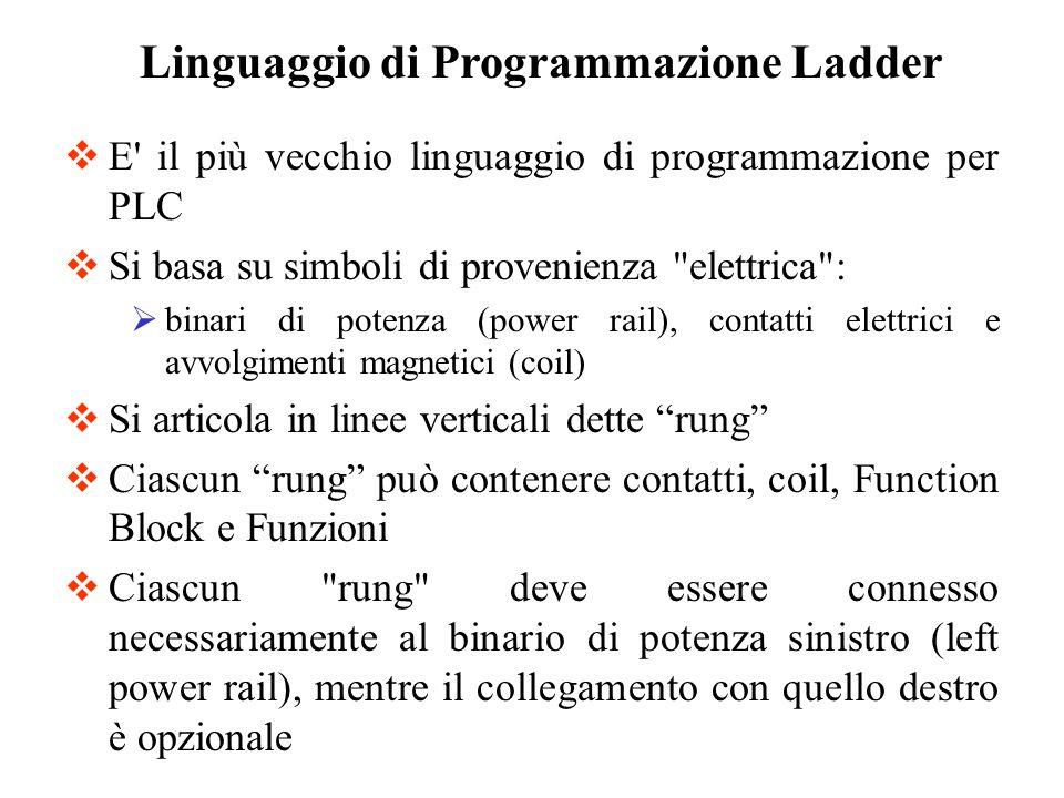Linguaggio di Programmazione Ladder