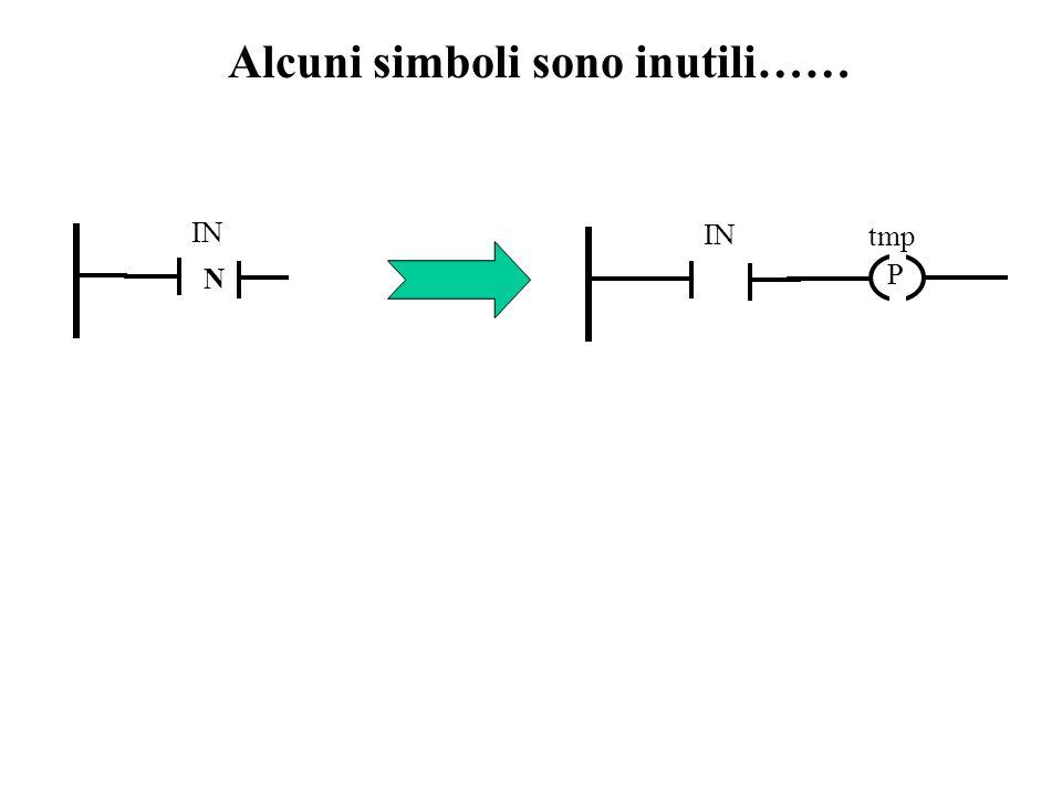 Alcuni simboli sono inutili……
