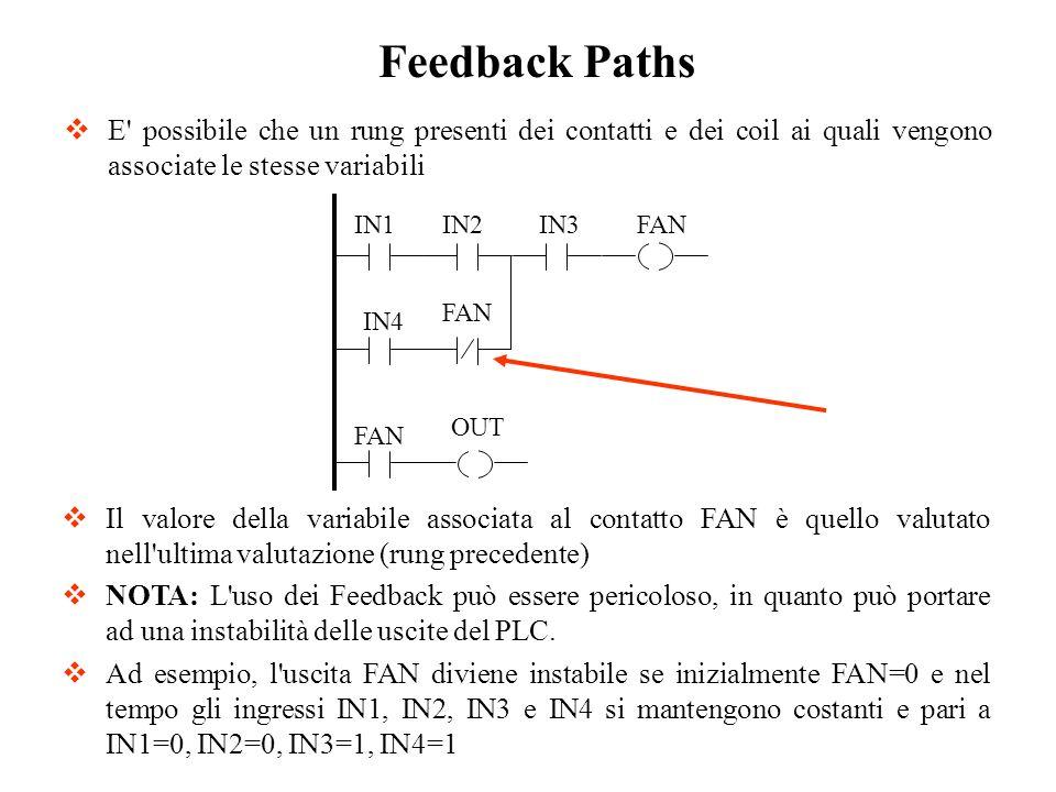 Feedback Paths E possibile che un rung presenti dei contatti e dei coil ai quali vengono associate le stesse variabili.