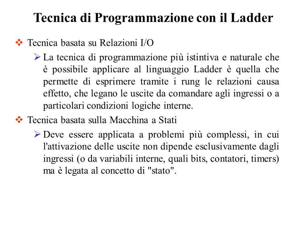 Tecnica di Programmazione con il Ladder