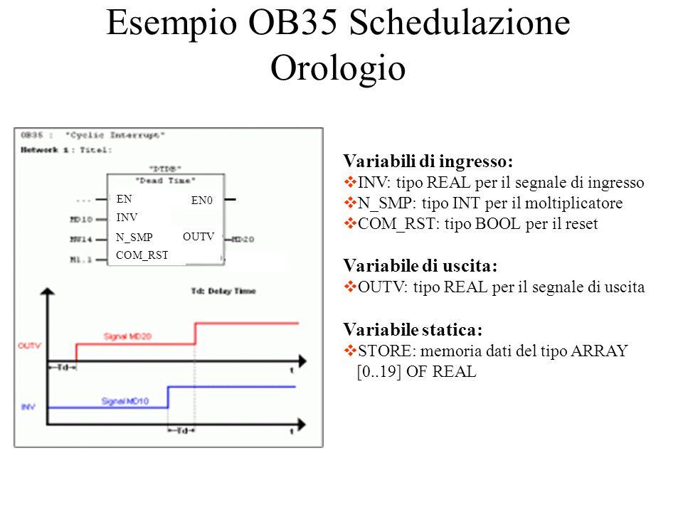 Esempio OB35 Schedulazione Orologio