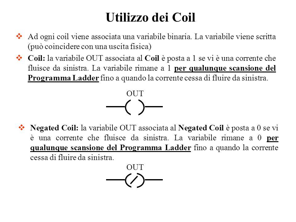 Utilizzo dei Coil Ad ogni coil viene associata una variabile binaria. La variabile viene scritta (può coincidere con una uscita fisica)