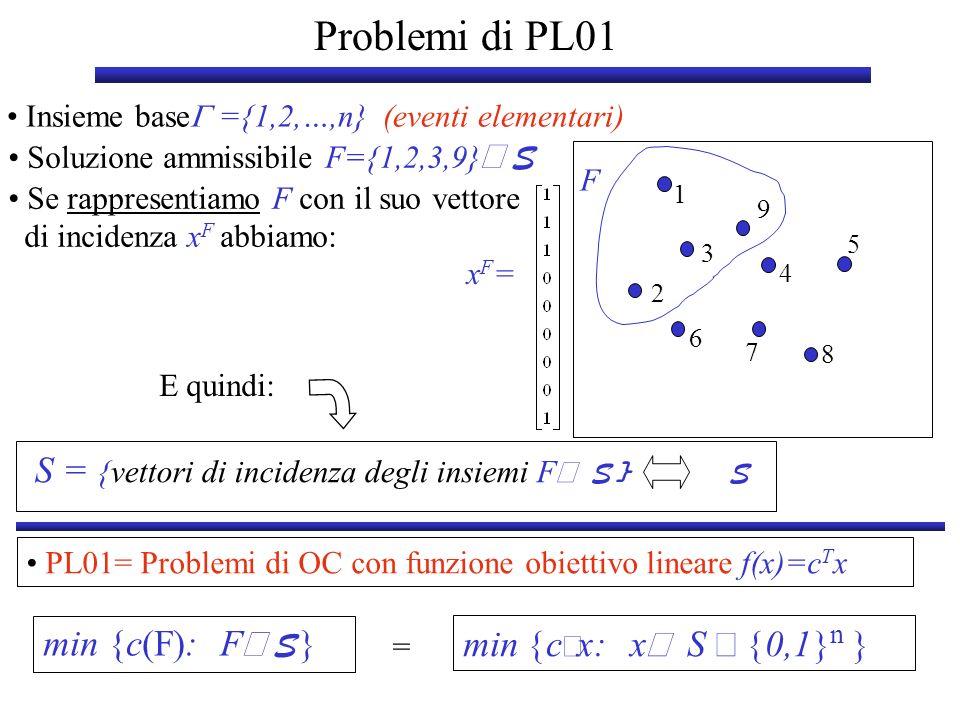 Problemi di PL01 S = {vettori di incidenza degli insiemi FÎ S}