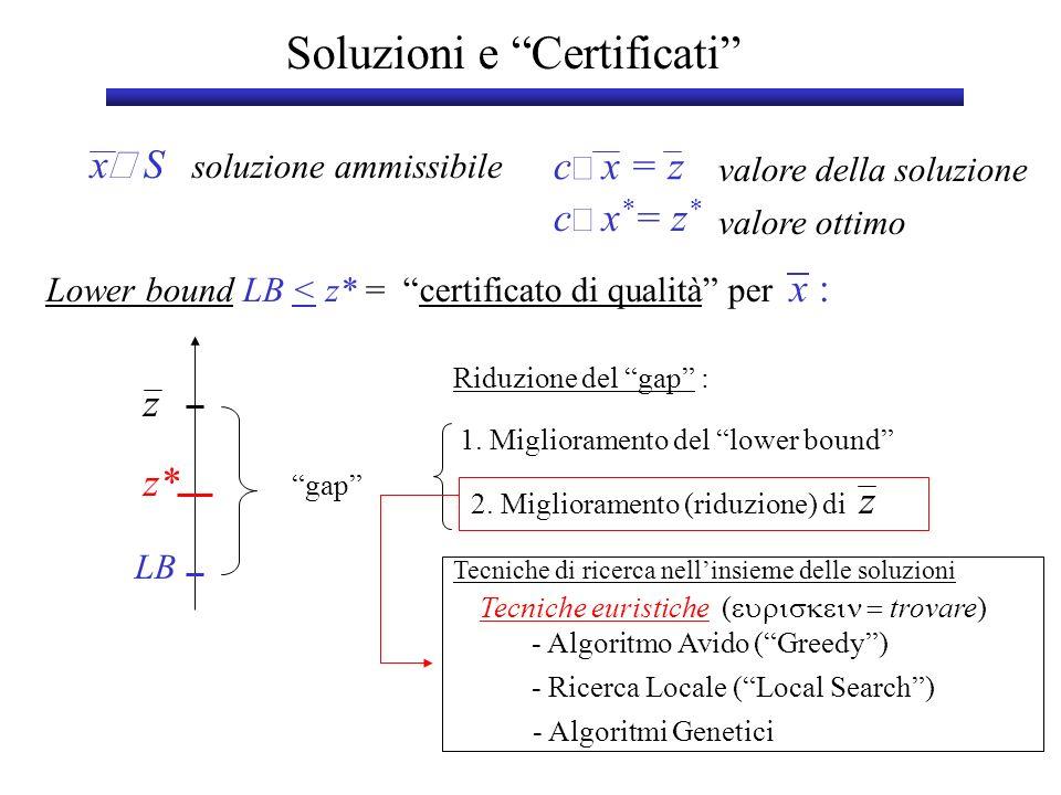 Soluzioni e Certificati