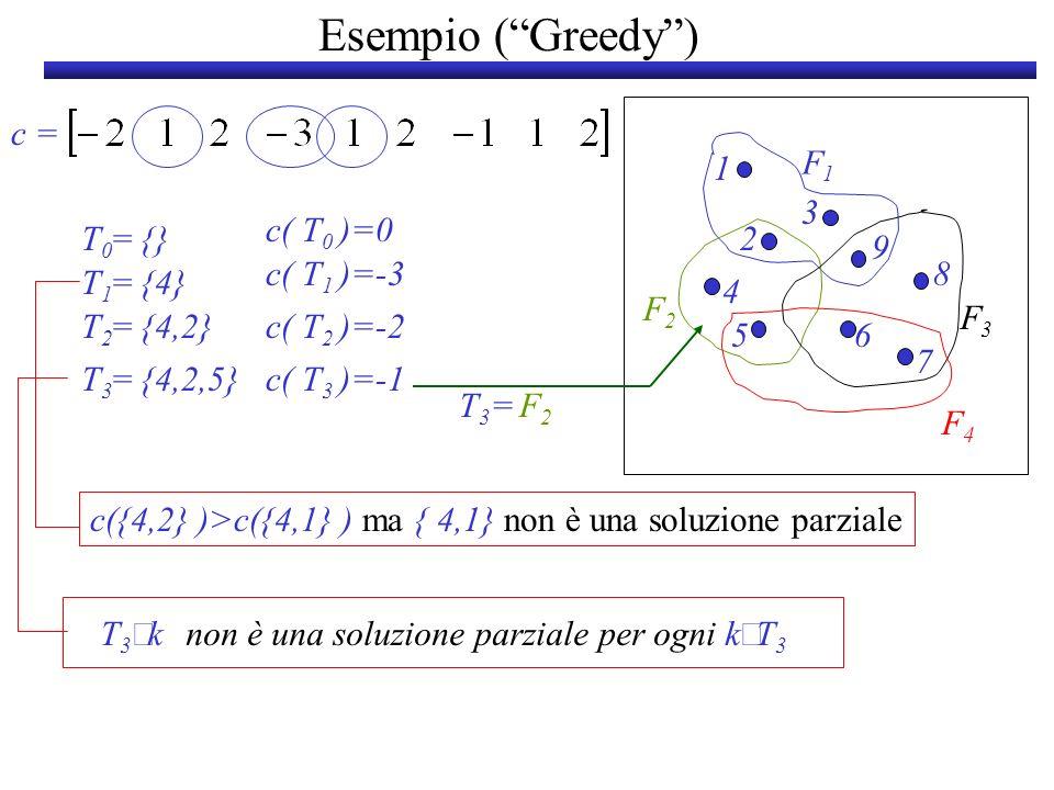 Esempio ( Greedy ) F1 F3 9 5 4 2 3 1 6 7 8 F2 F4 c = T2= {4,2}