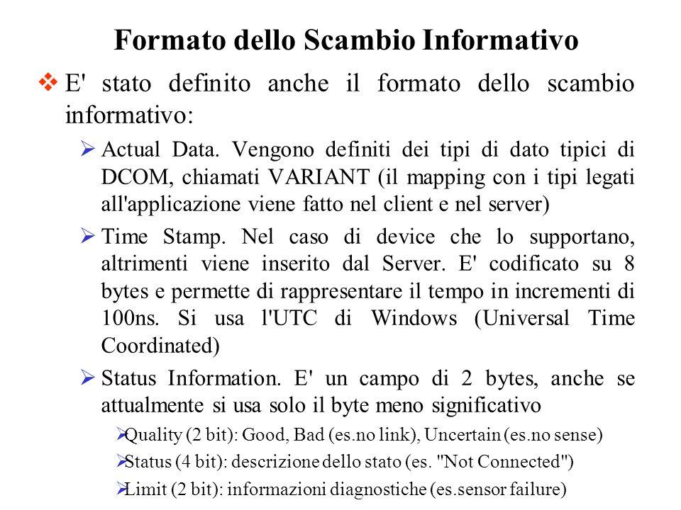 Formato dello Scambio Informativo