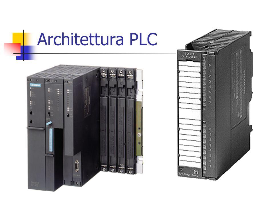 Architettura PLC