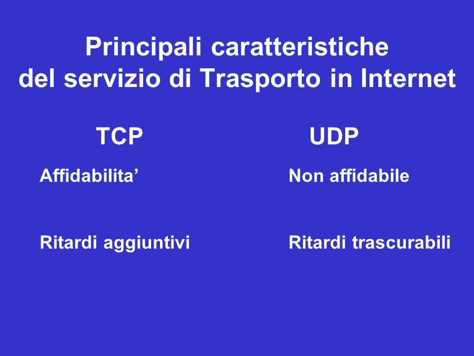Principali caratteristiche del servizio di Trasporto in Internet