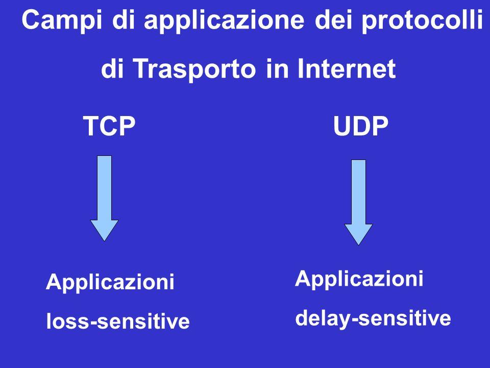 Campi di applicazione dei protocolli di Trasporto in Internet