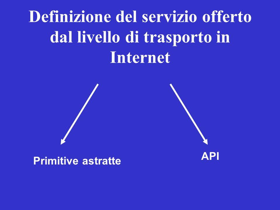 Definizione del servizio offerto dal livello di trasporto in Internet
