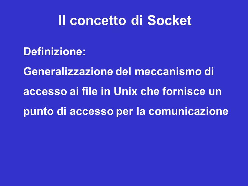 Il concetto di Socket Definizione: Generalizzazione del meccanismo di
