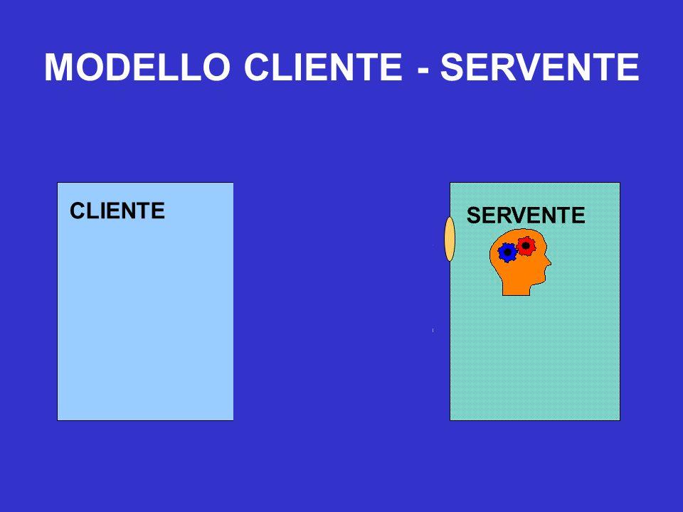 MODELLO CLIENTE - SERVENTE