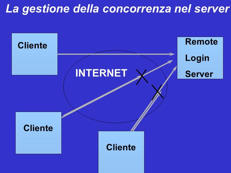La gestione della concorrenza nel server