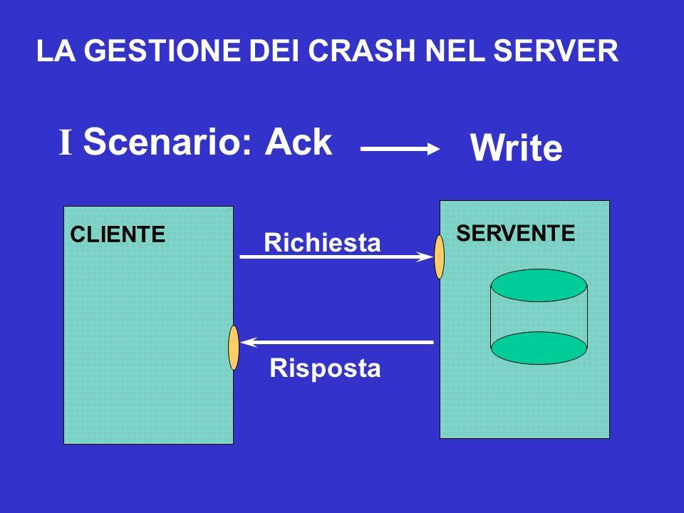 I Scenario: Ack Write LA GESTIONE DEI CRASH NEL SERVER Richiesta