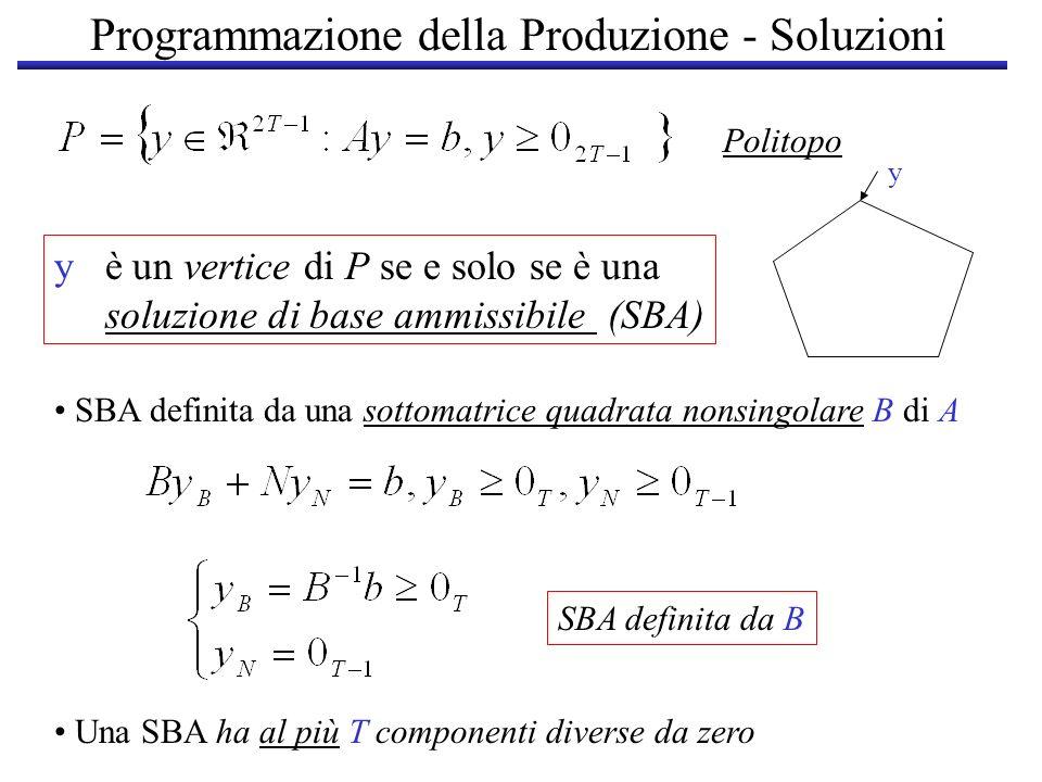 Programmazione della Produzione - Soluzioni