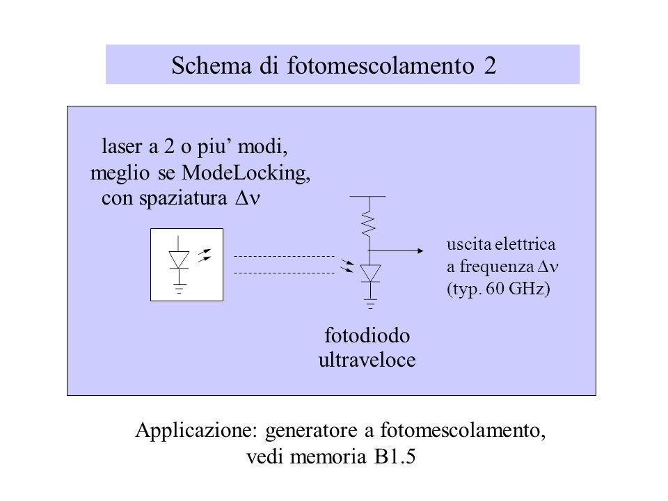 Schema di fotomescolamento 2