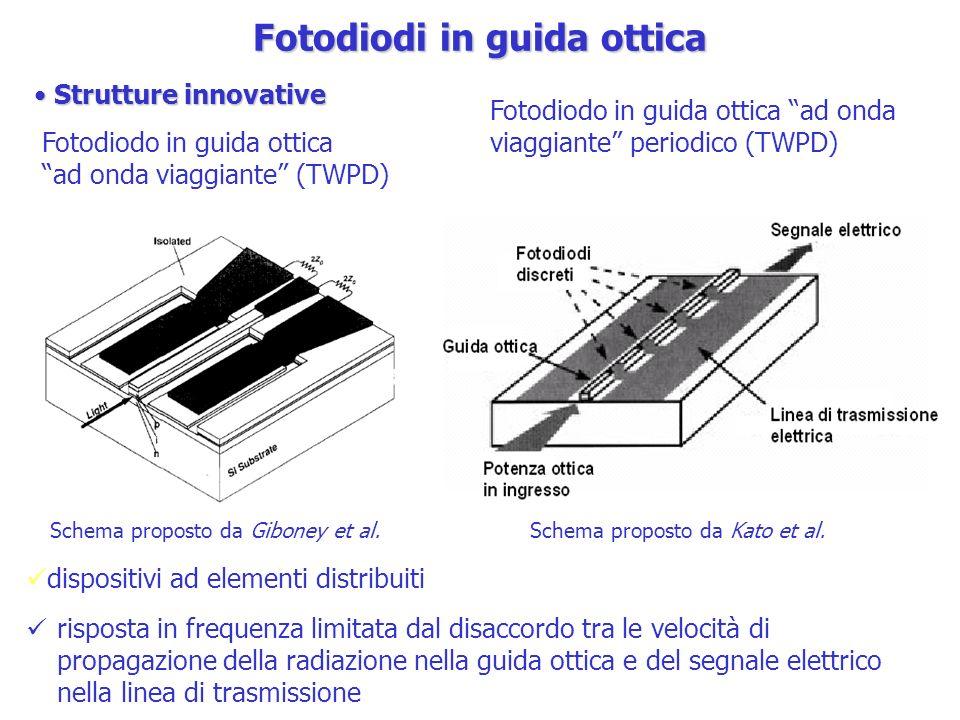 Fotodiodi in guida ottica