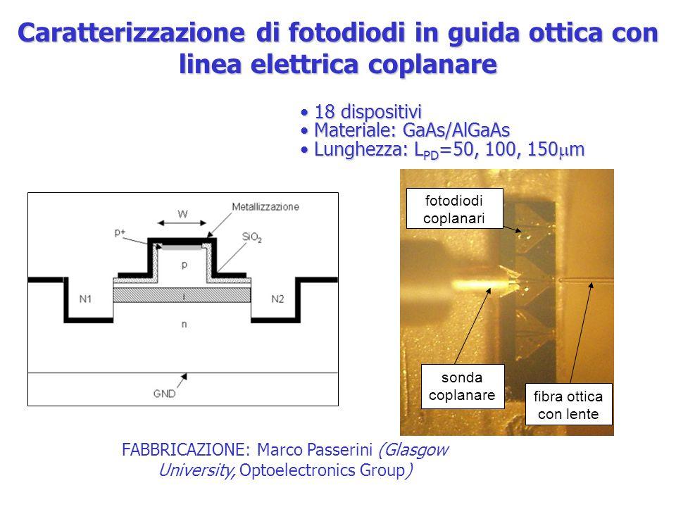 Caratterizzazione di fotodiodi in guida ottica con linea elettrica coplanare