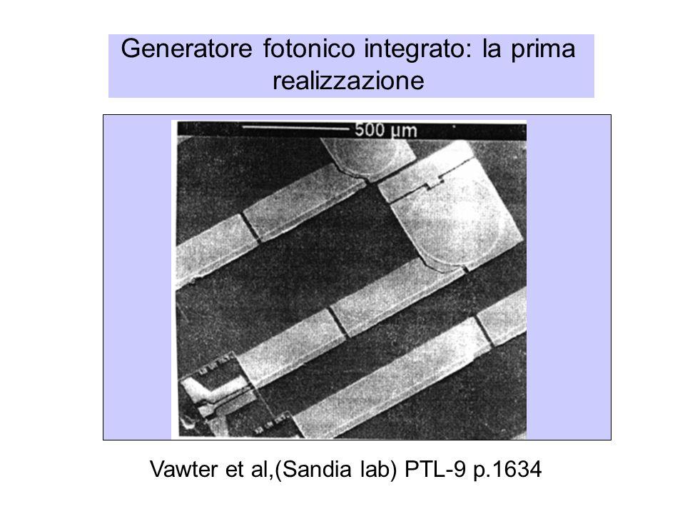 Generatore fotonico integrato: la prima realizzazione