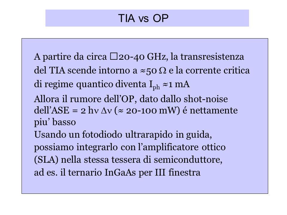 TIA vs OP