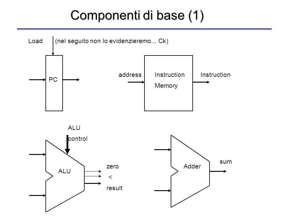 Componenti di base (1) Load (nel seguito non lo evidenzieremo... Ck)