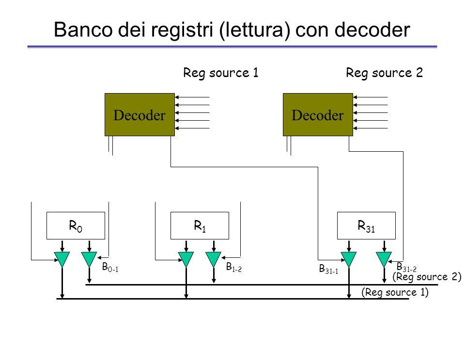 Banco dei registri (lettura) con decoder