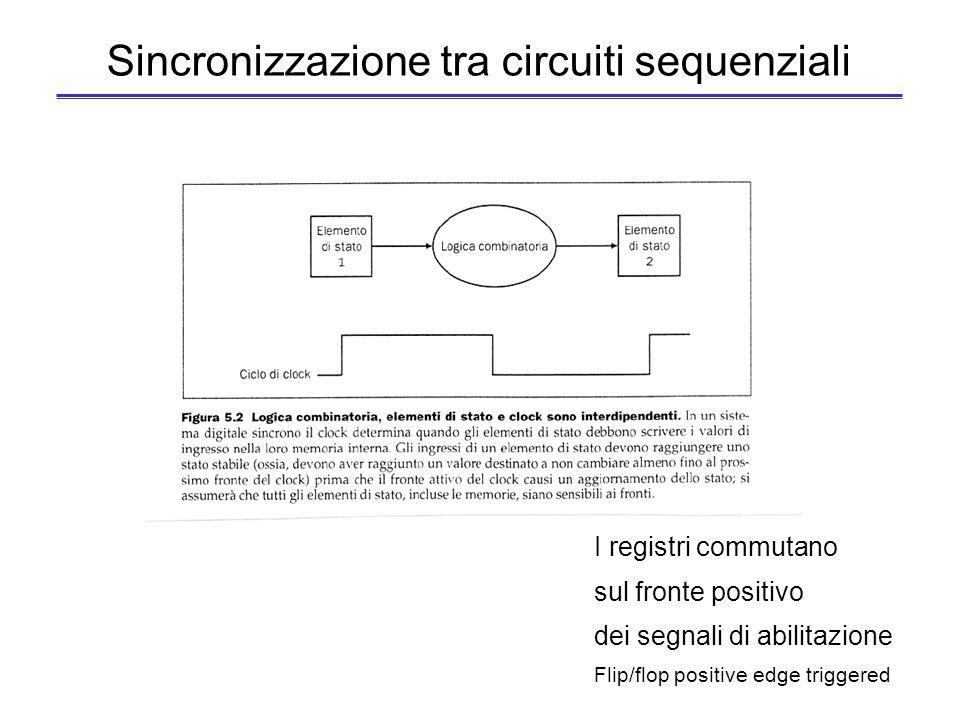 Sincronizzazione tra circuiti sequenziali
