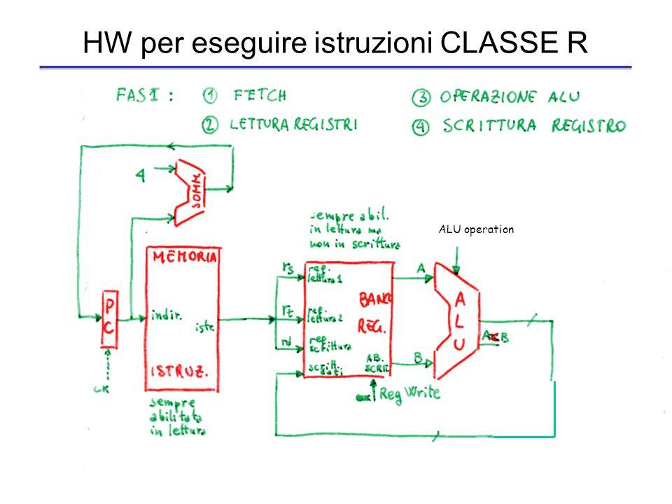 HW per eseguire istruzioni CLASSE R